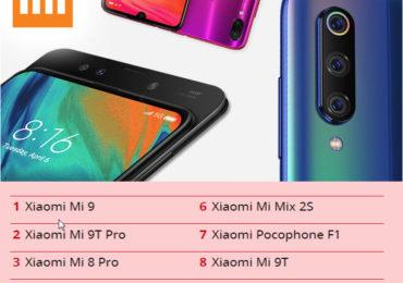 قائمة أفضل 10 هواتف شاومي 2019 مع المواصفات Best Xiaomi Phones
