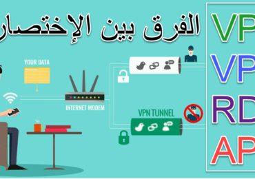 كل ما تريد معرفته عن الفرق بين VPN و VPS و RDP و APN وإستخداماتها